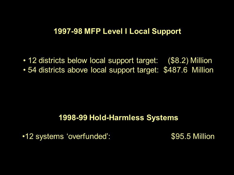 72 12 districts below local support target: ($8.2) Million 54 districts above local support target:$487.6 Million 1998-99 Hold-Harmless Systems 12 systems 'overfunded': $95.5 Million 1997-98 MFP Level I Local Support