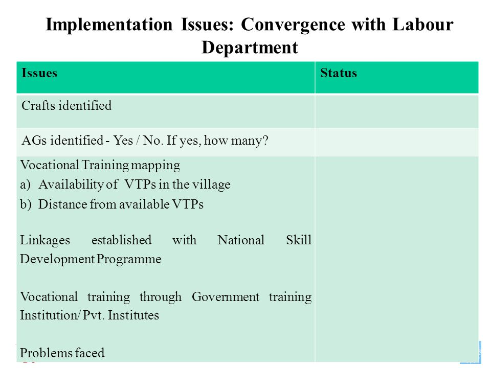 Implementation Issues: Convergence with Labour Department IssuesStatus Crafts identified AGs identified - Yes / No.
