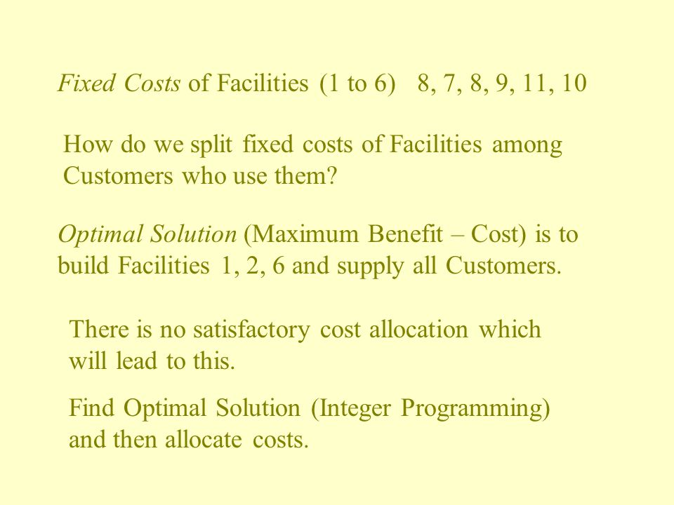 Facility Location Customer Arequires 1 of Facilities 1 or 2 or 3 and 1 of Facilities 4 or 5 or 6 and has a benefit of 8 Customer Brequires 1 of Facilities 1 or 4 and 1 of Facilities 2 or 5 and has a Benefit of 11 Customer Crequires 1 of Facilities 1 or 5 and 1 of Facilities 3 or 6 and has a Benefit of 19