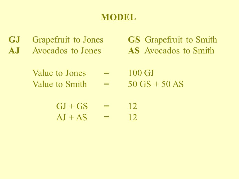 How should the fruit be divided. 1.Jones 12GSmith 12A.