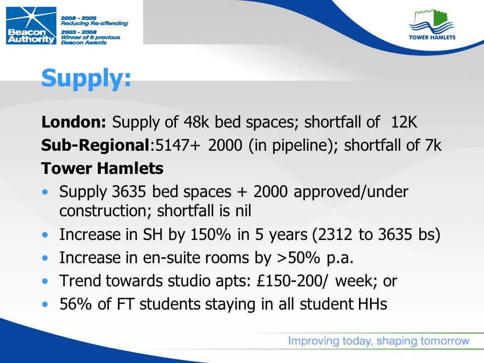 Supply: London: Supply of 48k bed spaces; shortfall of 12K Sub-Regional:5147+ 2000 (in pipeline); shortfall of 7k Tower Hamlets Supply 3635 bed spaces + 2000 approved/under construction; shortfall is nil Increase in SH by 150% in 5 years (2312 to 3635 bs) Increase in en-suite rooms by >50% p.a.