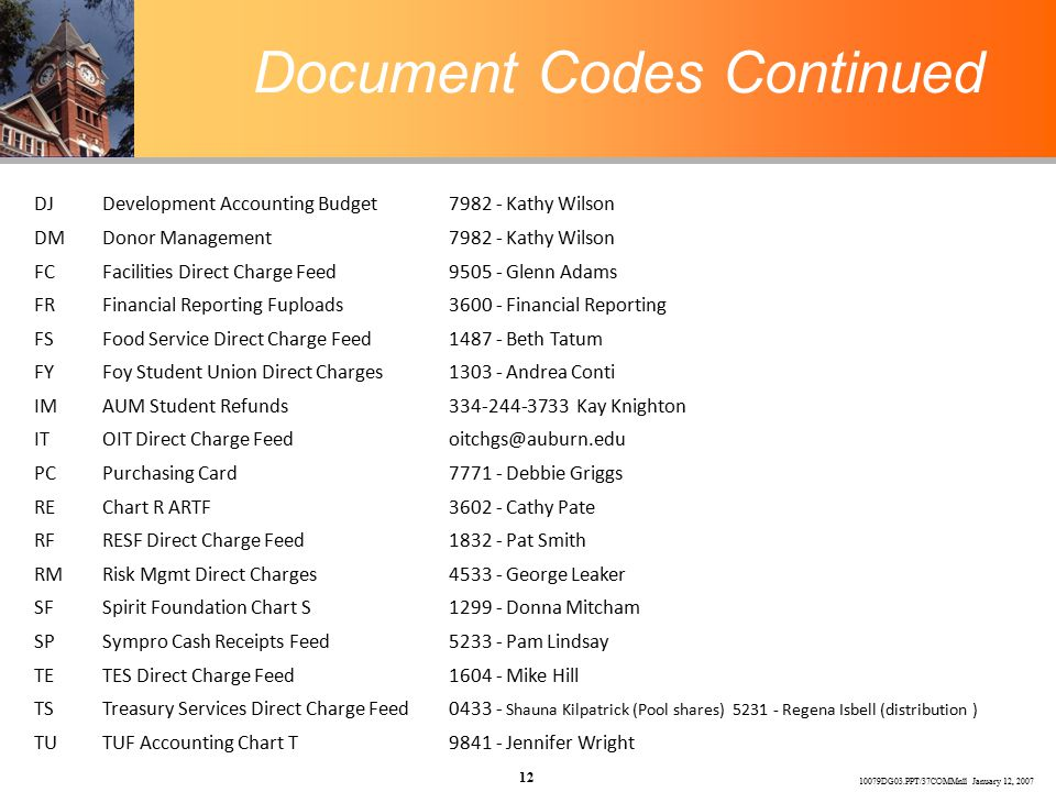 10079DG03.PPT/37COMMnll January 12, 2007 12 Document Codes Continued DJDevelopment Accounting Budget7982 - Kathy Wilson DMDonor Management7982 - Kathy Wilson FCFacilities Direct Charge Feed9505 - Glenn Adams FRFinancial Reporting Fuploads3600 - Financial Reporting FSFood Service Direct Charge Feed1487 - Beth Tatum FYFoy Student Union Direct Charges1303 - Andrea Conti IMAUM Student Refunds334-244-3733 Kay Knighton ITOIT Direct Charge Feedoitchgs@auburn.edu PCPurchasing Card7771 - Debbie Griggs REChart R ARTF3602 - Cathy Pate RFRESF Direct Charge Feed1832 - Pat Smith RMRisk Mgmt Direct Charges4533 - George Leaker SFSpirit Foundation Chart S1299 - Donna Mitcham SPSympro Cash Receipts Feed5233 - Pam Lindsay TETES Direct Charge Feed1604 - Mike Hill TSTreasury Services Direct Charge Feed0433 - Shauna Kilpatrick (Pool shares) 5231 - Regena Isbell (distribution ) TUTUF Accounting Chart T9841 - Jennifer Wright