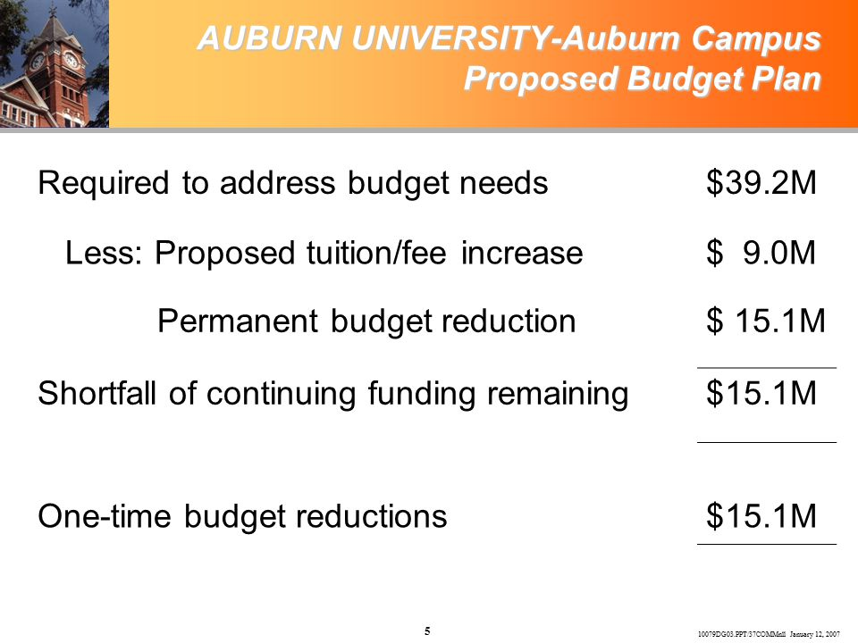 10079DG03.PPT/37COMMnll January 12, 2007 5 AUBURN UNIVERSITY-Auburn Campus Proposed Budget Plan Required to address budget needs$39.2M Less: Proposed tuition/fee increase$ 9.0M Permanent budget reduction$ 15.1M Shortfall of continuing funding remaining$15.1M One-time budget reductions$15.1M