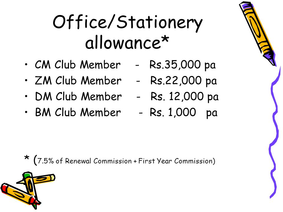 Office/Stationery allowance* CM Club Member - Rs.35,000 pa ZM Club Member - Rs.22,000 pa DM Club Member - Rs. 12,000 pa BM Club Member - Rs. 1,000 pa