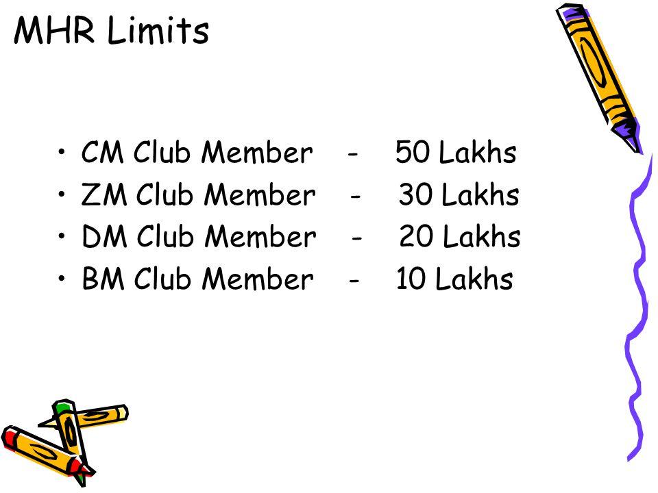 CM Club Member - 50 Lakhs ZM Club Member - 30 Lakhs DM Club Member - 20 Lakhs BM Club Member - 10 Lakhs MHR Limits