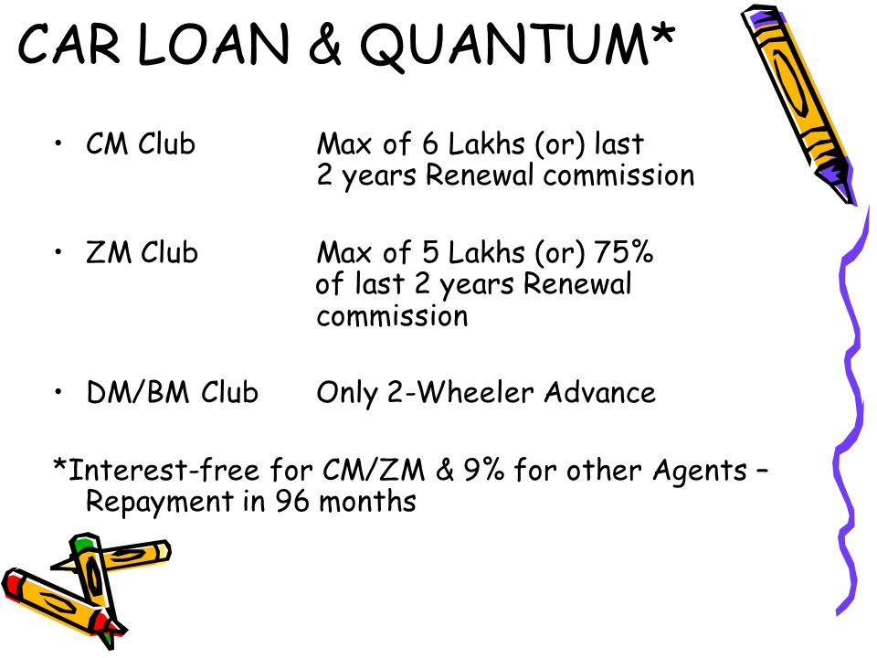 CAR LOAN & QUANTUM* CM Club Max of 6 Lakhs (or) last 2 years Renewal commission ZM Club Max of 5 Lakhs (or) 75% of last 2 years Renewal commission DM/