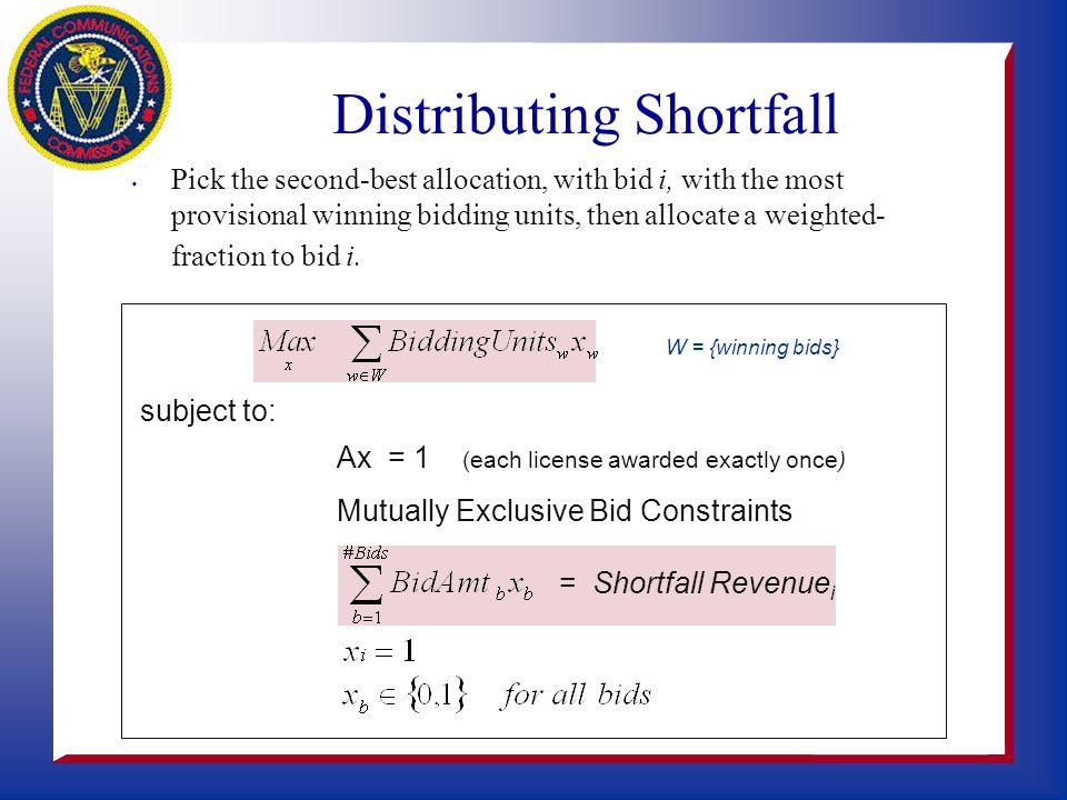 Shortfall Formulation  Determining Shortfall Revenue for Bid i subject to: Ax = 1 (each license awarded exactly once) Mutually Exclusive Bid Constrai