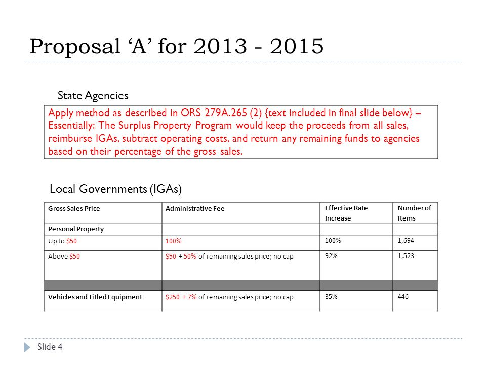 Proposal 'A' for 2013 - 2015 Apply method as described in ORS 279A.265 (2) {text included in final slide below} – Essentially: The Surplus Property Program would keep the proceeds from all sales, reimburse IGAs, subtract operating costs, and return any remaining funds to agencies based on their percentage of the gross sales.