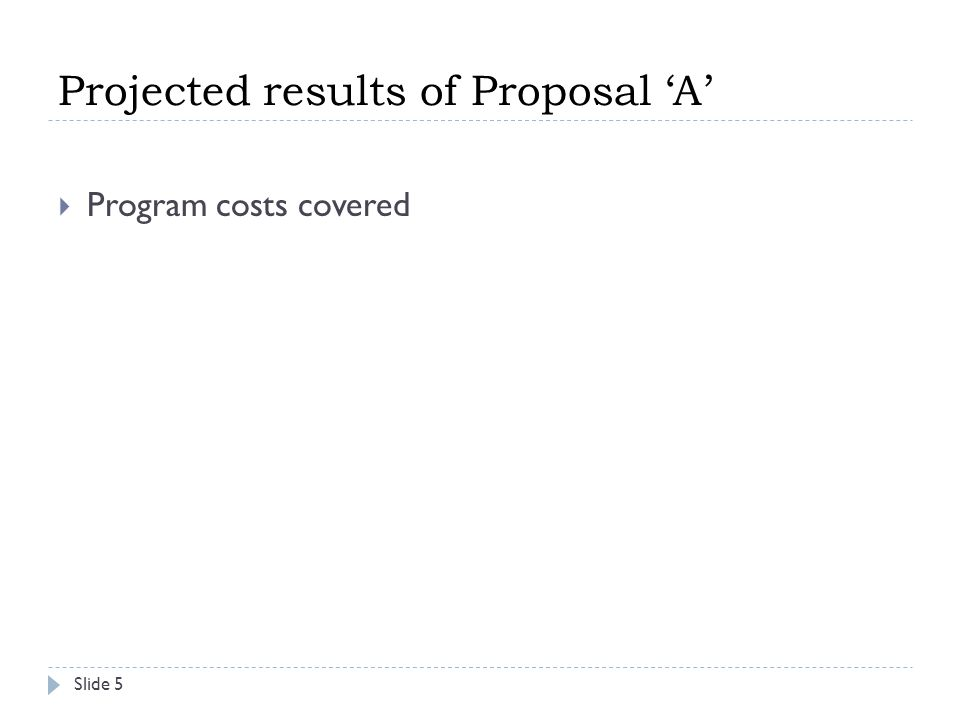 Projected results of Proposal 'A'  Program costs covered Slide 5