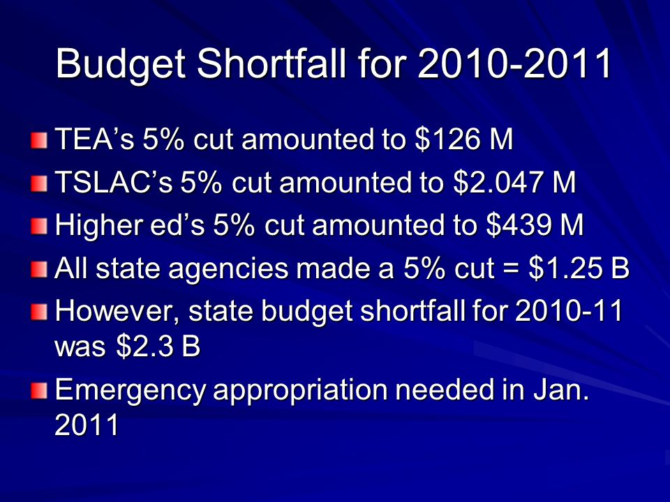 Budget Shortfall for 2010-2011 TEA's 5% cut amounted to $126 M TSLAC's 5% cut amounted to $2.047 M Higher ed's 5% cut amounted to $439 M All state agencies made a 5% cut = $1.25 B However, state budget shortfall for 2010-11 was $2.3 B Emergency appropriation needed in Jan.