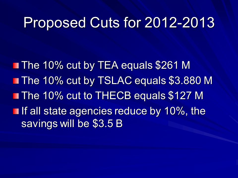 Proposed Cuts for 2012-2013 The 10% cut by TEA equals $261 M The 10% cut by TSLAC equals $3.880 M The 10% cut to THECB equals $127 M If all state agencies reduce by 10%, the savings will be $3.5 B