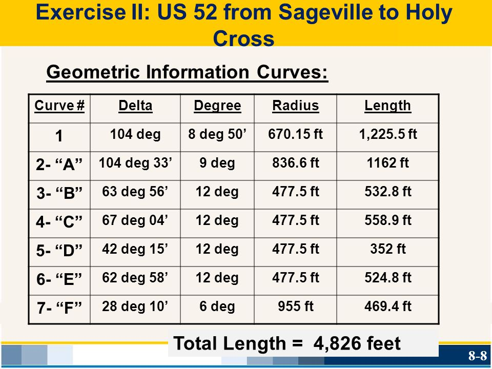 Exercise II: US 52 from Sageville to Holy Cross Geometric Information Curves: Curve #DeltaDegreeRadiusLength 1 104 deg8 deg 50'670.15 ft1,225.5 ft 2-