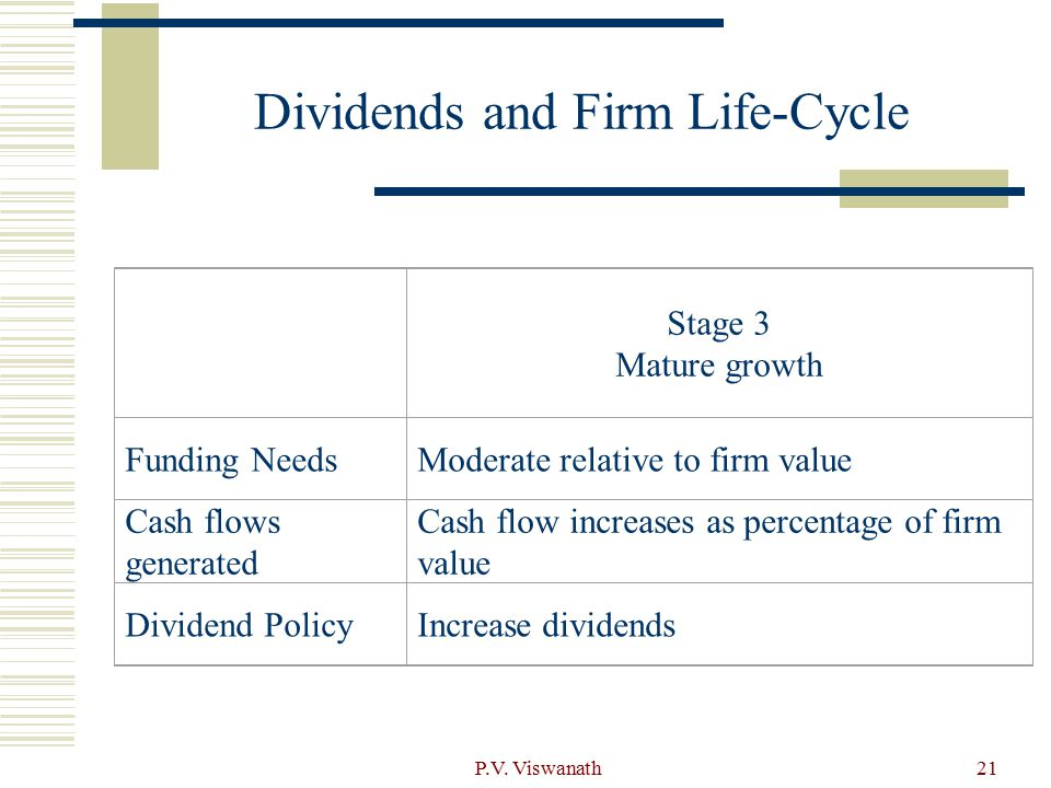 P.V. Viswanath21 Dividends and Firm Life-Cycle Stage 3 Mature growth Funding NeedsModerate relative to firm value Cash flows generated Cash flow incre