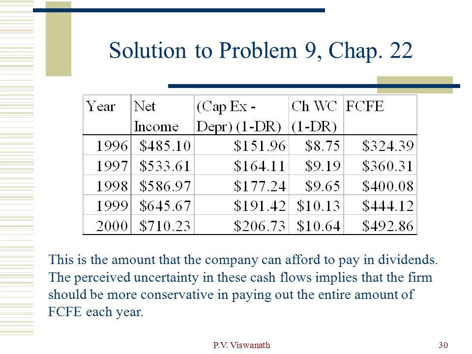 P.V. Viswanath30 Solution to Problem 9, Chap.