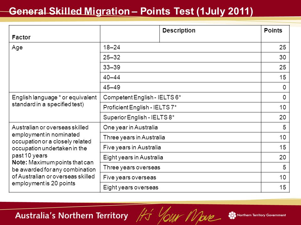 Eligible CDU students will continue to be able to apply for nomination from the NT Government for: SKILLED SPONSORED.