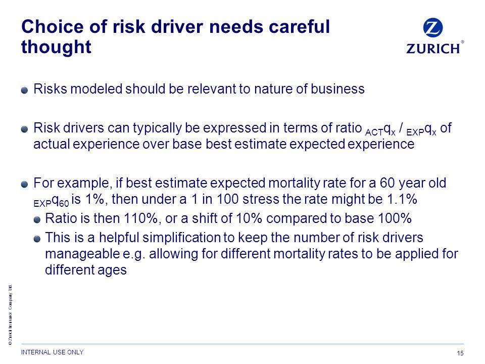 © Zurich Insurance Company Ltd. INTERNAL USE ONLY 15 Choice of risk driver needs careful thought Risks modeled should be relevant to nature of busines