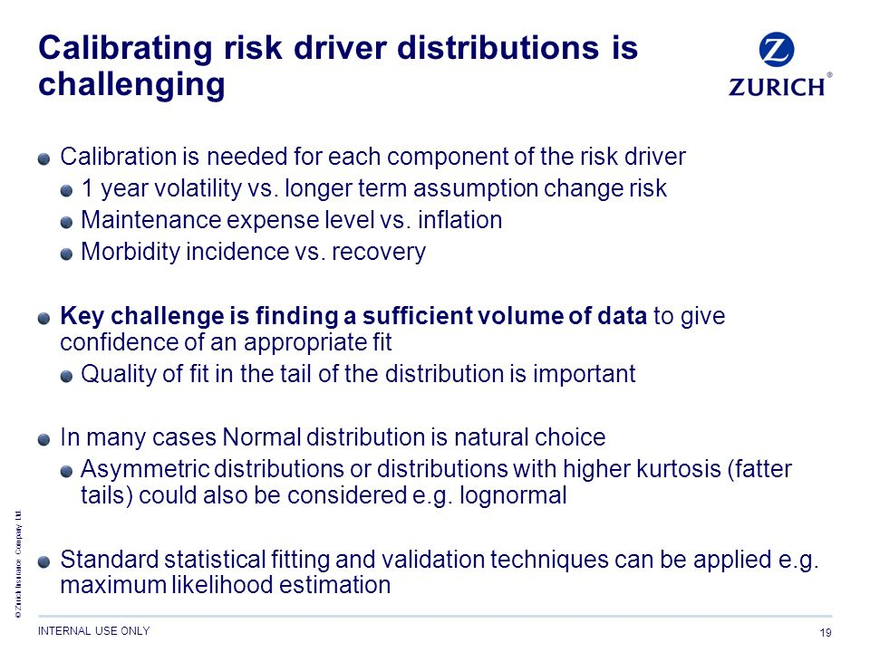 © Zurich Insurance Company Ltd. INTERNAL USE ONLY 19 Calibrating risk driver distributions is challenging Calibration is needed for each component of