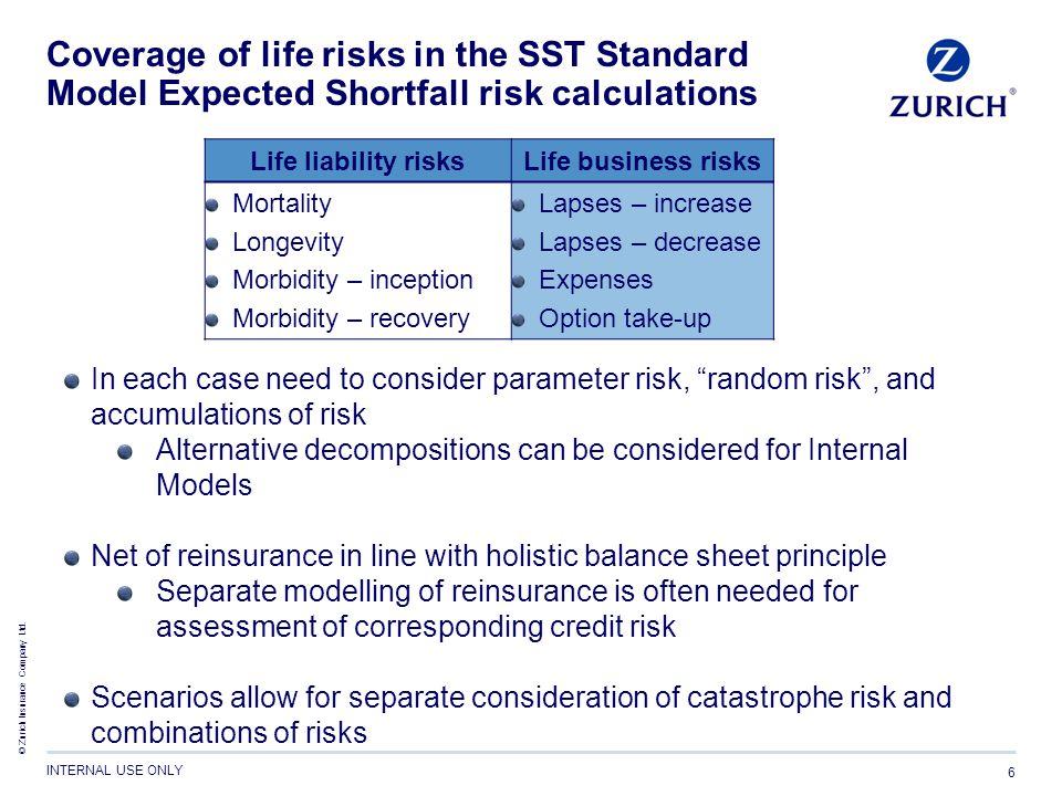 © Zurich Insurance Company Ltd.