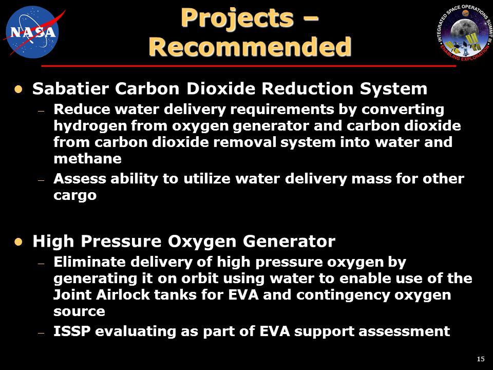 15 Projects – Recommended Sabatier Carbon Dioxide Reduction System – Reduce water delivery requirements by converting hydrogen from oxygen generator and carbon dioxide from carbon dioxide removal system into water and methane – Assess ability to utilize water delivery mass for other cargo High Pressure Oxygen Generator – Eliminate delivery of high pressure oxygen by generating it on orbit using water to enable use of the Joint Airlock tanks for EVA and contingency oxygen source – ISSP evaluating as part of EVA support assessment