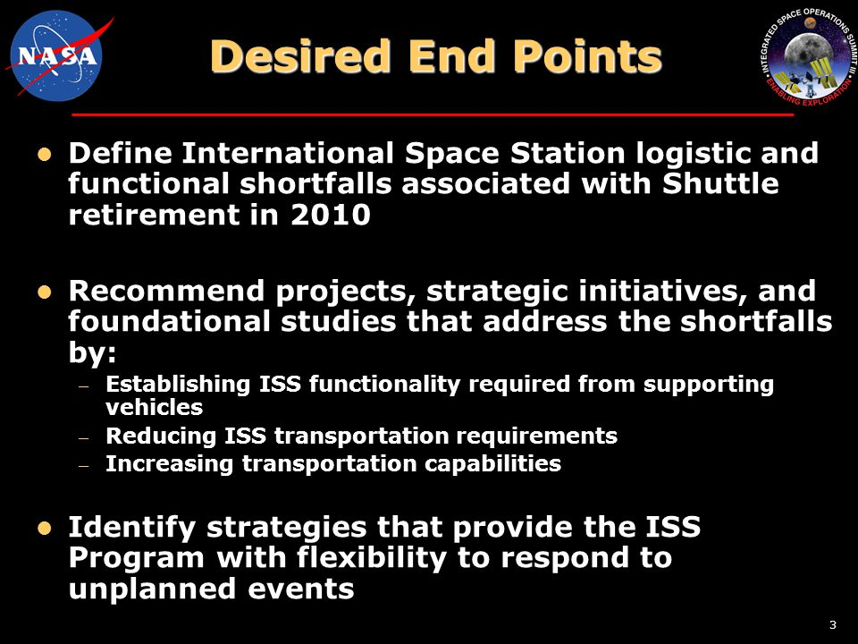 3 Desired End Points Define International Space Station logistic and functional shortfalls associated with Shuttle retirement in 2010 Recommend projects, strategic initiatives, and foundational studies that address the shortfalls by: – Establishing ISS functionality required from supporting vehicles – Reducing ISS transportation requirements – Increasing transportation capabilities Identify strategies that provide the ISS Program with flexibility to respond to unplanned events