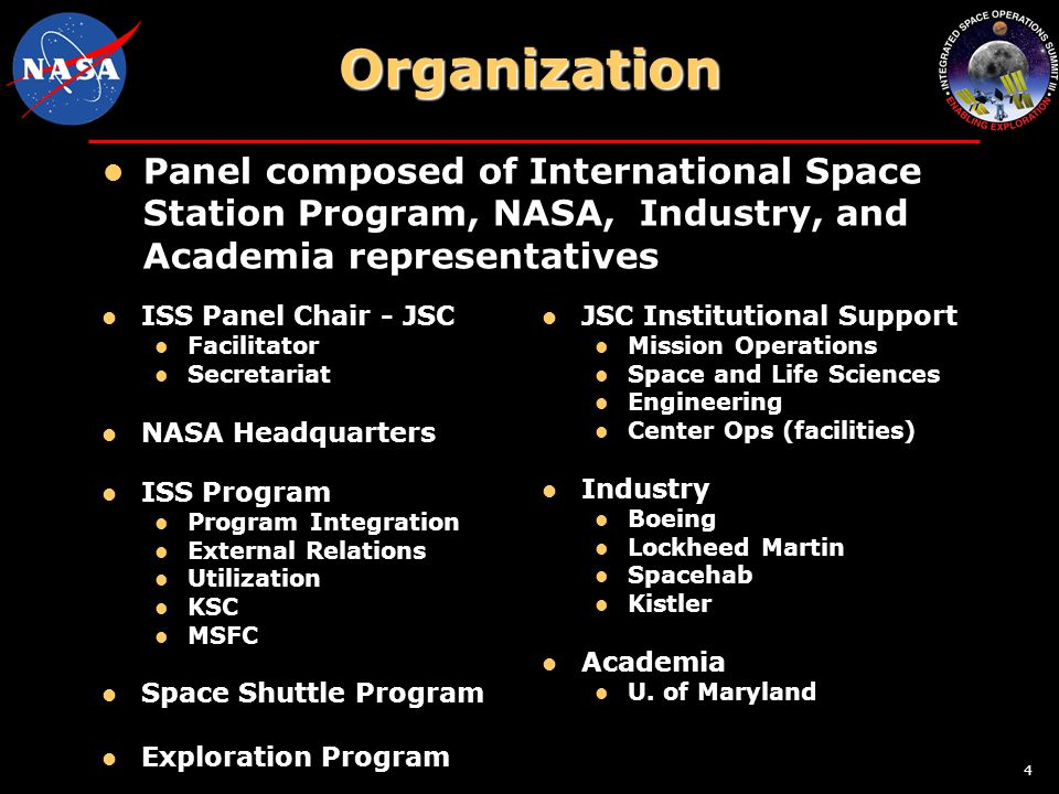 4 Panel composed of International Space Station Program, NASA, Industry, and Academia representativesOrganization ISS Panel Chair - JSC Facilitator Secretariat NASA Headquarters ISS Program Program Integration External Relations Utilization KSC MSFC Space Shuttle Program Exploration Program JSC Institutional Support Mission Operations Space and Life Sciences Engineering Center Ops (facilities) Industry Boeing Lockheed Martin Spacehab Kistler Academia U.