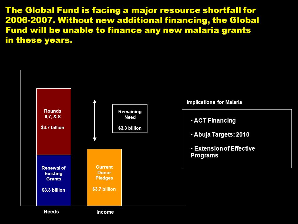 NY-070626.001/020419VtsimSL001 4 While progress has been made, Global Fund resources are not being effectively utilized in some countries.