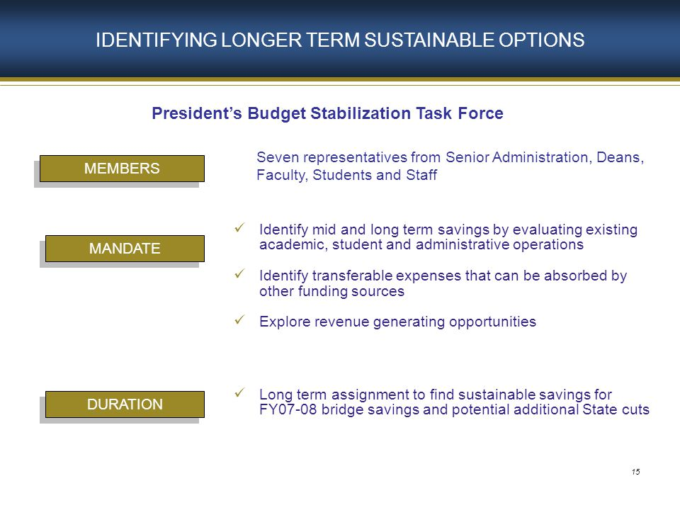 15 IDENTIFYING LONGER TERM SUSTAINABLE OPTIONS Identify mid and long term savings by evaluating existing academic, student and administrative operations Identify transferable expenses that can be absorbed by other funding sources Explore revenue generating opportunities Seven representatives from Senior Administration, Deans, Faculty, Students and Staff MANDATE MEMBERS Long term assignment to find sustainable savings for FY07-08 bridge savings and potential additional State cuts DURATION President's Budget Stabilization Task Force