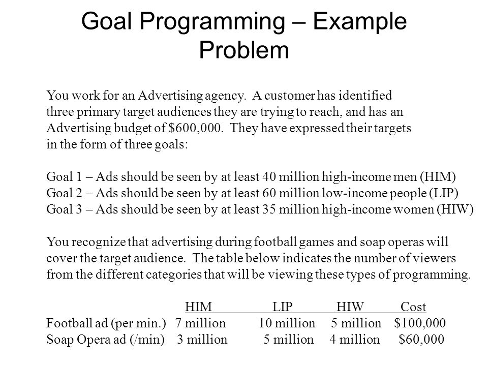 Goal Programming – Example Problem You work for an Advertising agency.
