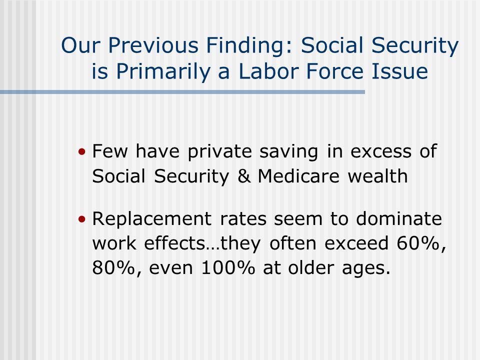 Percentage Change in Social Security Deficit (Benefits Minus Taxes) in 2045 --Five Year Scenarios--