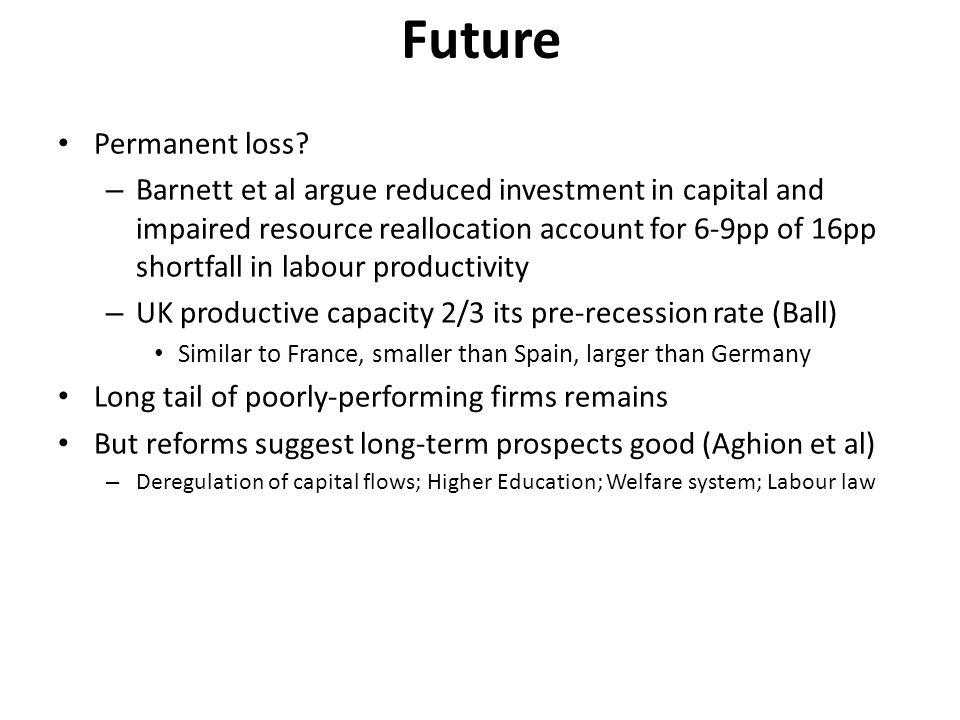 Future Permanent loss.