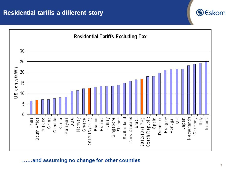 7 Residential tariffs a different story ……and assuming no change for other counties