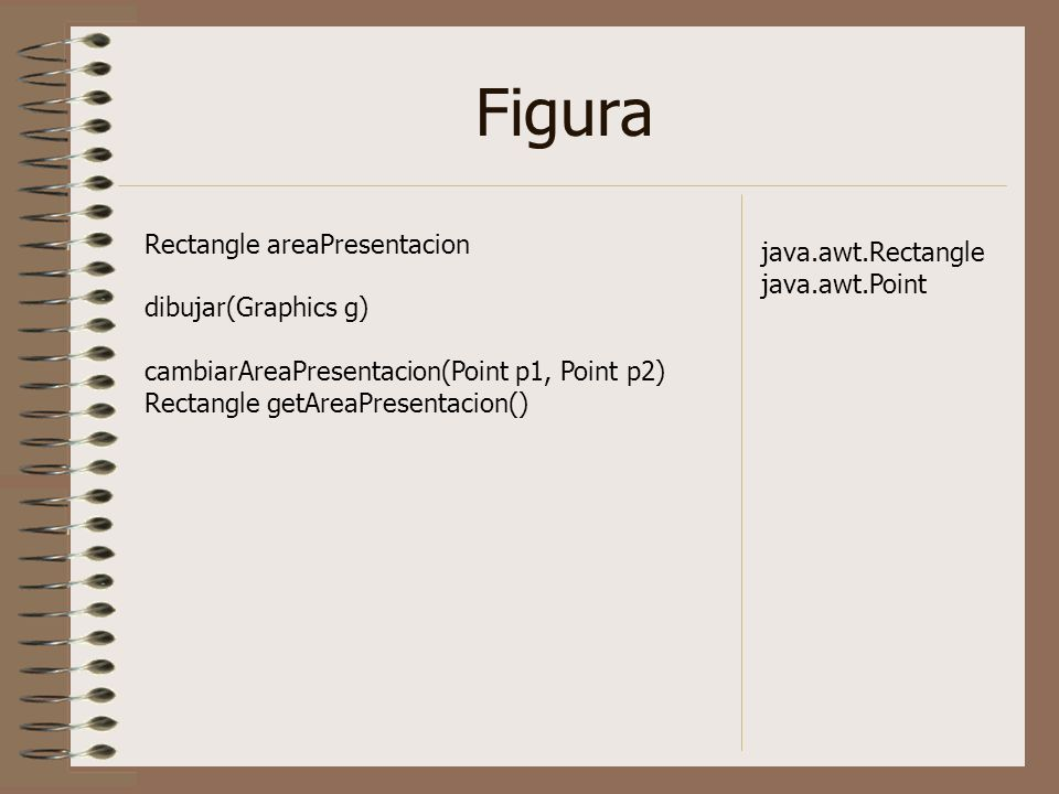 Figura Rectangle areaPresentacion dibujar(Graphics g) cambiarAreaPresentacion(Point p1, Point p2) Rectangle getAreaPresentacion() java.awt.Rectangle java.awt.Point