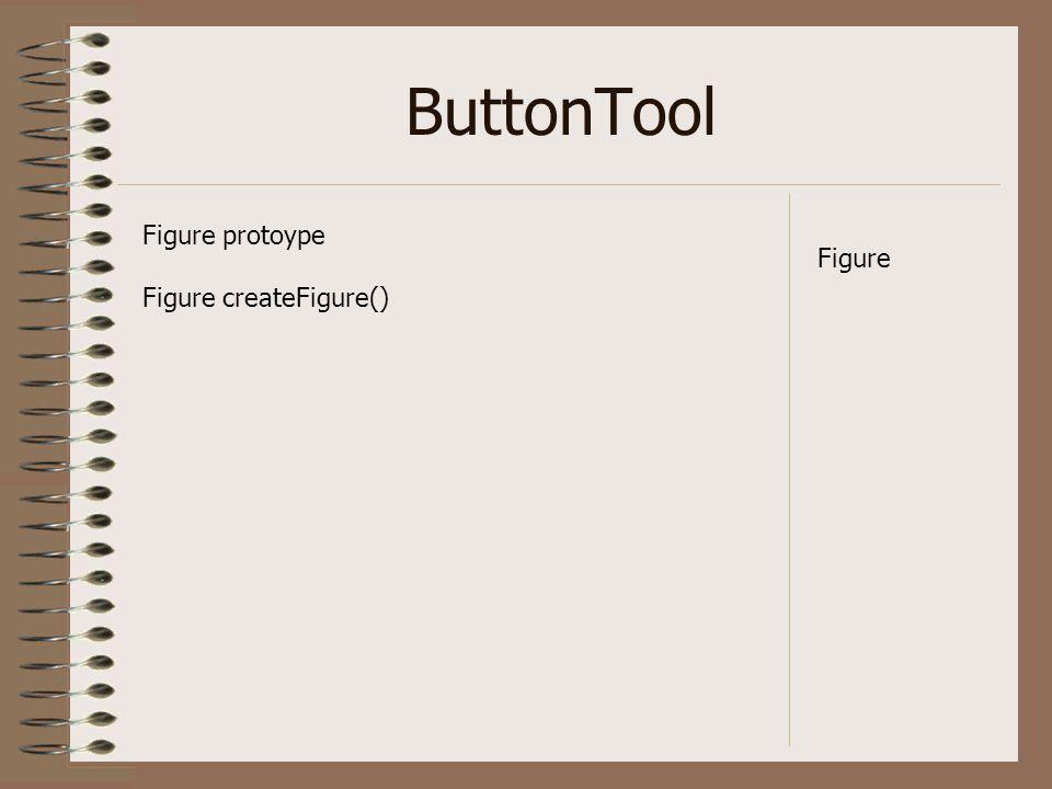 ButtonTool Figure protoype Figure createFigure() Figure