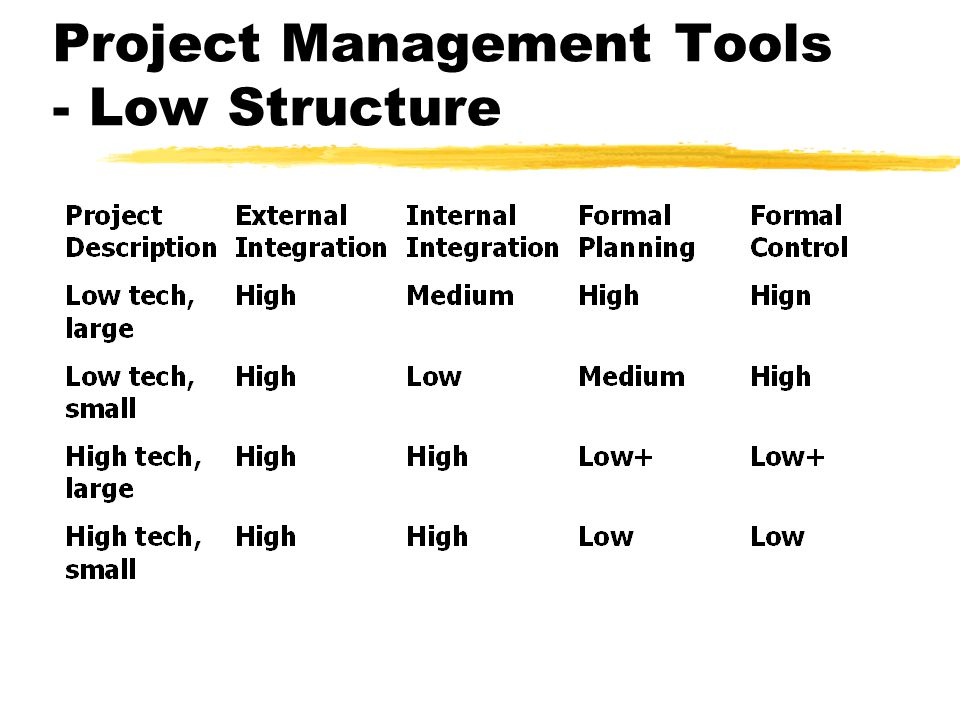 Project Management Tools - Low Structure