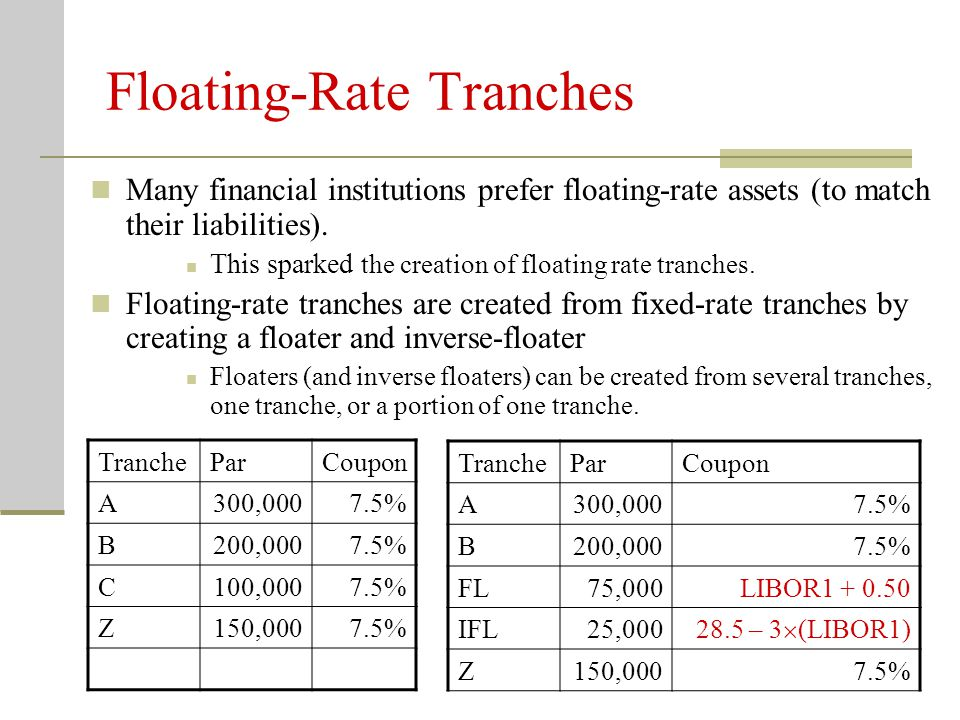 Floating-Rate Tranches Many financial institutions prefer floating-rate assets (to match their liabilities). This sparked the creation of floating rat