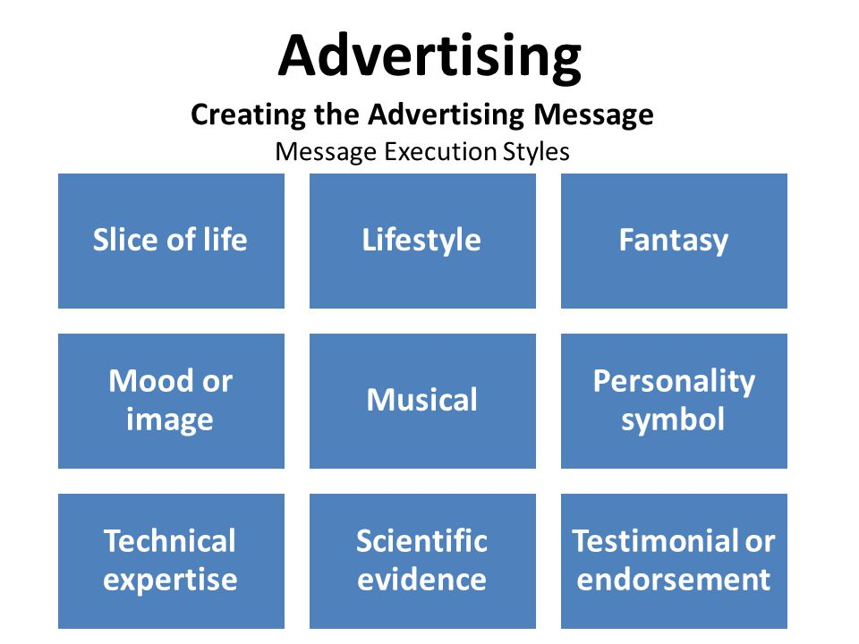 Advertising Slice of lifeLifestyleFantasy Mood or image Musical Personality symbol Technical expertise Scientific evidence Testimonial or endorsement Creating the Advertising Message Message Execution Styles