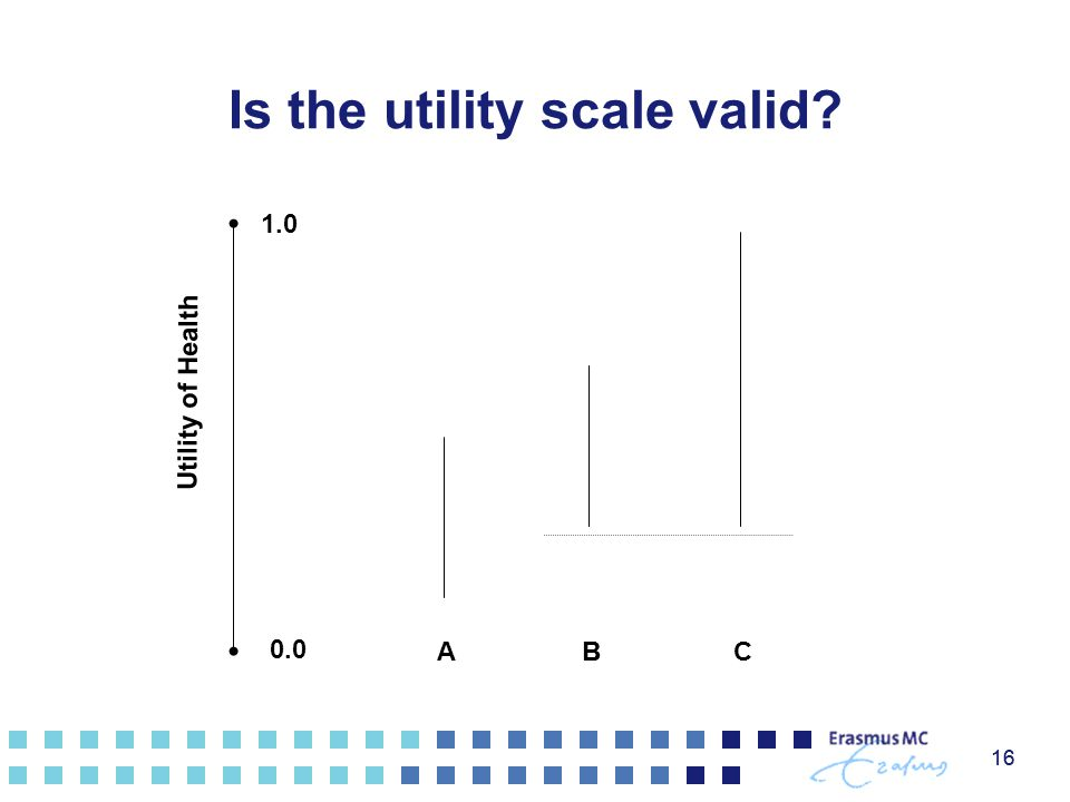 16 CB 0.0 1.0 Utility of Health Is the utility scale valid? AB