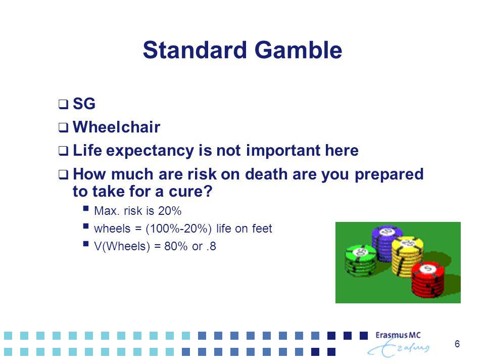 37 Reimbursement arguments Burden of disease Effects Cost effectiveness