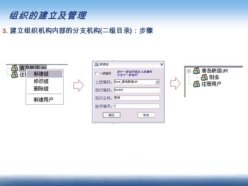 组织的建立及管理 3. 建立组织机构内部的分支机构 ( 二级目录 ) :步骤