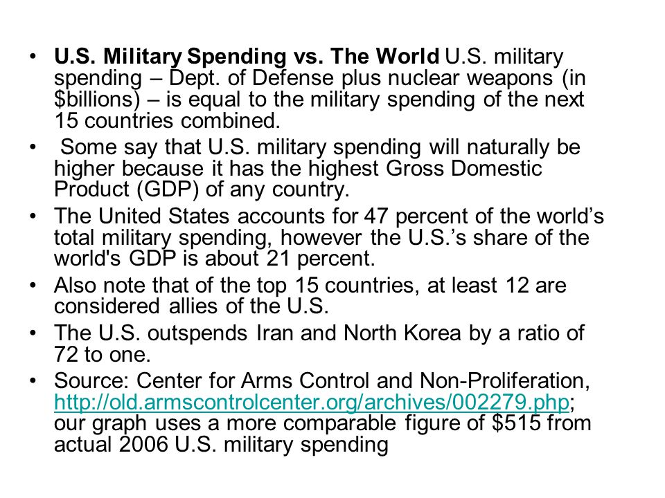 U.S. Military Spending vs. The World U.S. military spending – Dept.