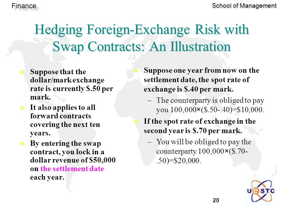 20 Finance School of Management Hedging Foreign-Exchange Risk with Swap Contracts: An Illustration  Suppose that the dollar/mark exchange rate is currently $.50 per mark.