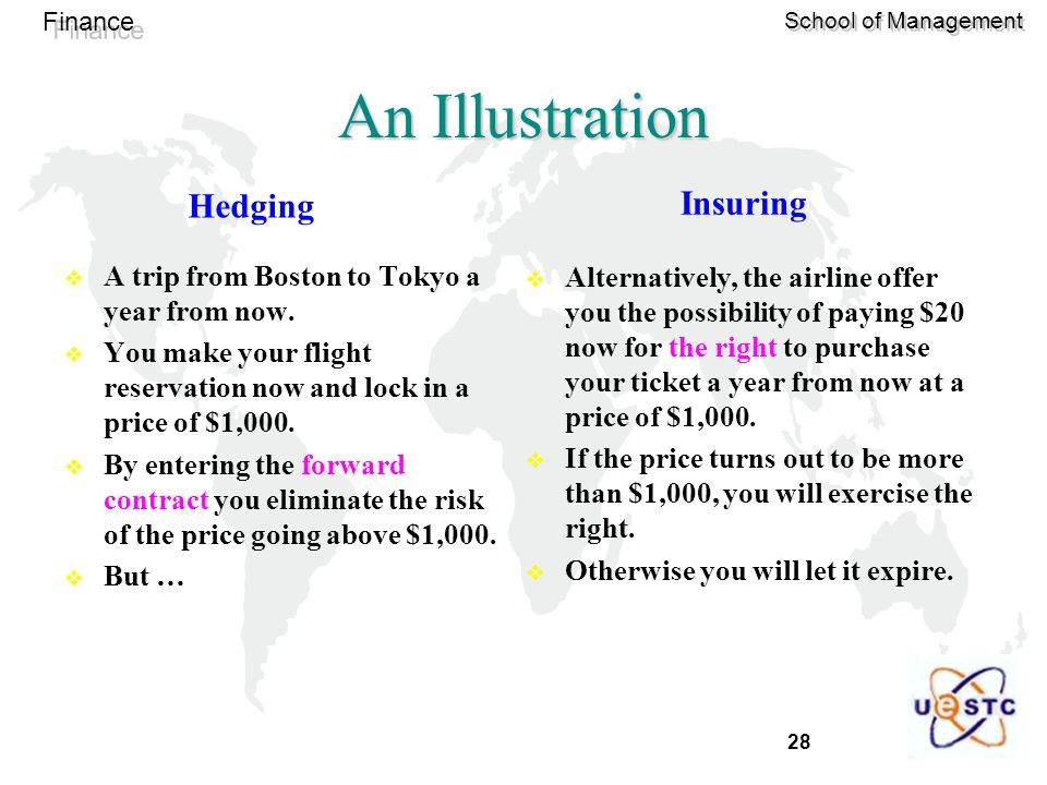28 Finance School of Management An Illustration  A trip from Boston to Tokyo a year from now.