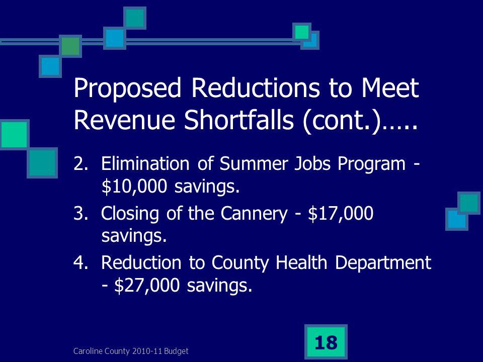 Caroline County 2010-11 Budget 18 Proposed Reductions to Meet Revenue Shortfalls (cont.)…..