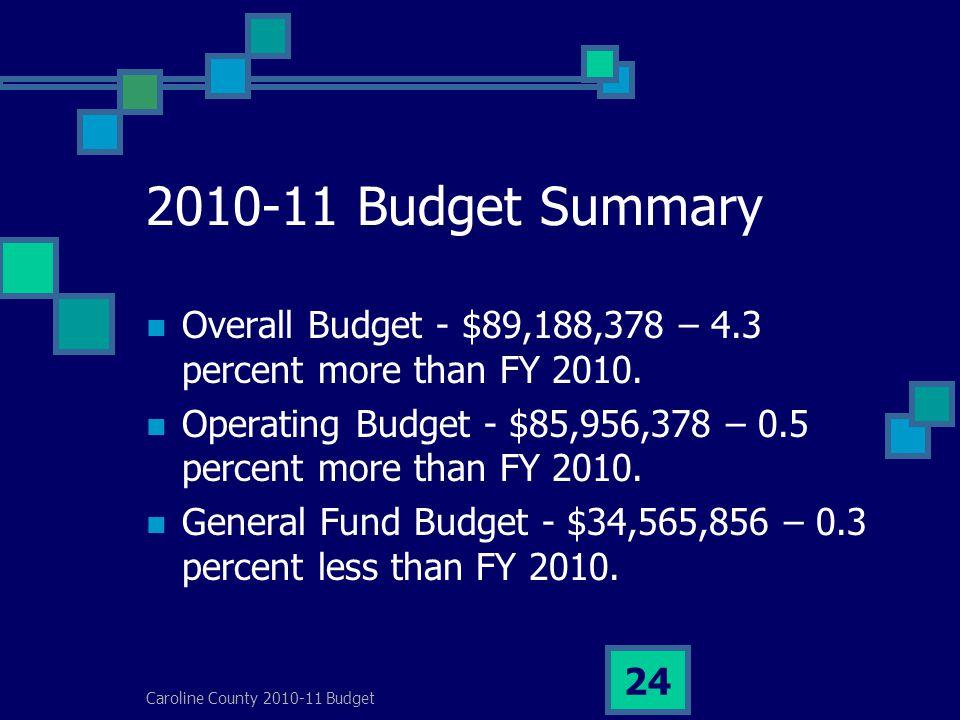 Caroline County 2010-11 Budget 24 2010-11 Budget Summary Overall Budget - $89,188,378 – 4.3 percent more than FY 2010.