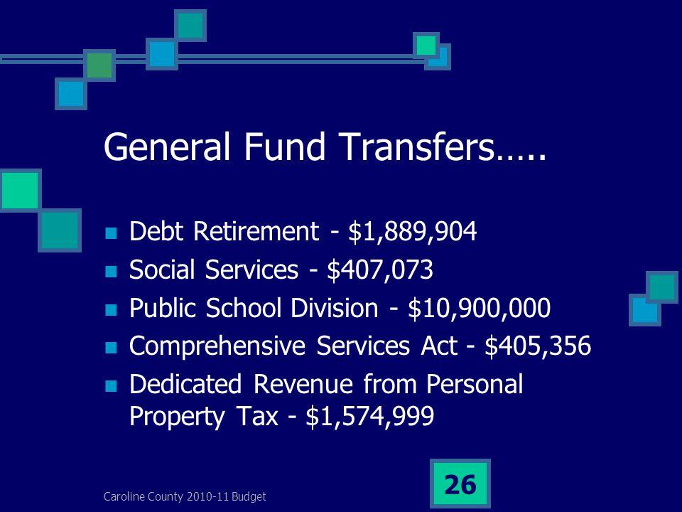 Caroline County 2010-11 Budget 26 General Fund Transfers…..