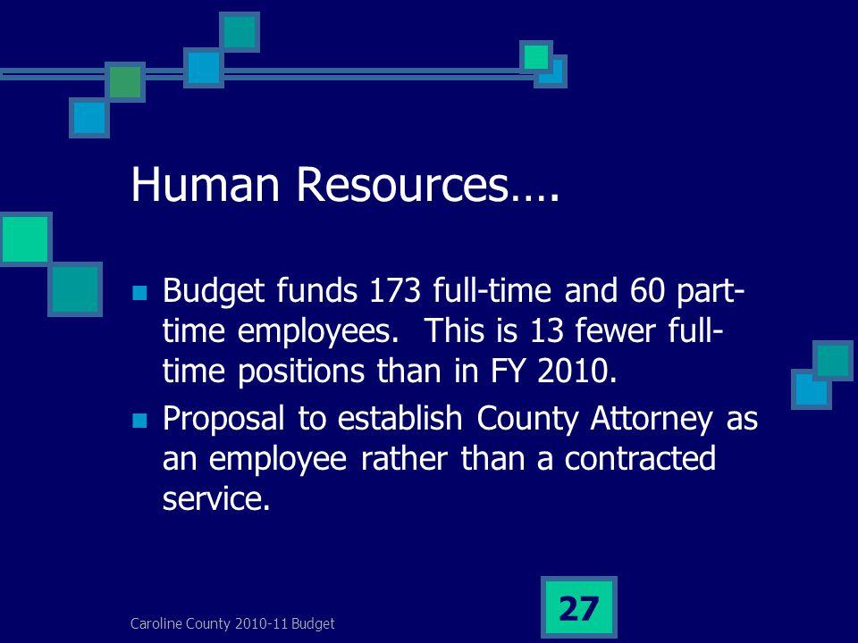 Caroline County 2010-11 Budget 27 Human Resources….