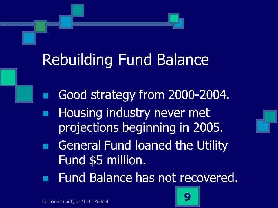 Caroline County 2010-11 Budget 9 Rebuilding Fund Balance Good strategy from 2000-2004.