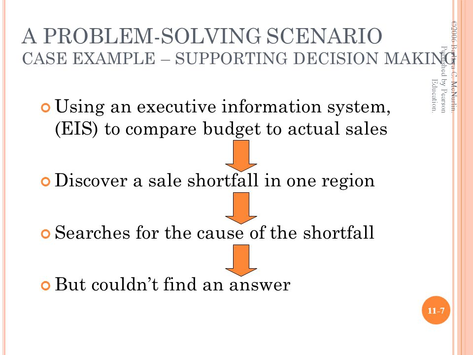 A PROBLEM-SOLVING SCENARIO CASE EXAMPLE – SUPPORTING DECISION MAKING Using an executive information system, (EIS) to compare budget to actual sales Discover a sale shortfall in one region Searches for the cause of the shortfall But couldn't find an answer ©2006 Barbara C.