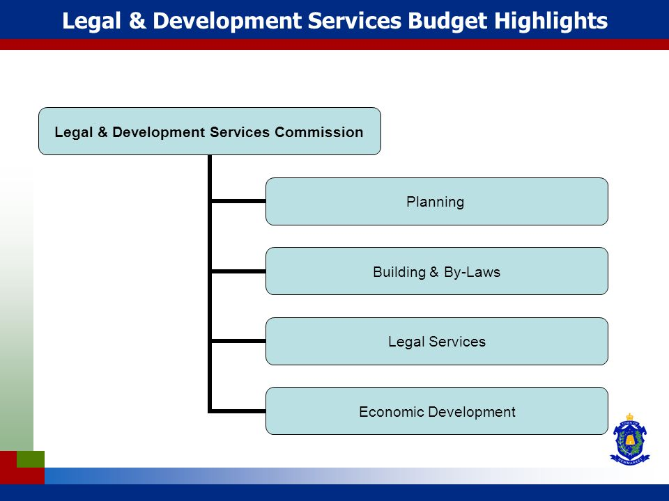 Legal & Development Services Commission Planning Building & By-Laws Legal Services Economic Development Legal & Development Services Budget Highlights
