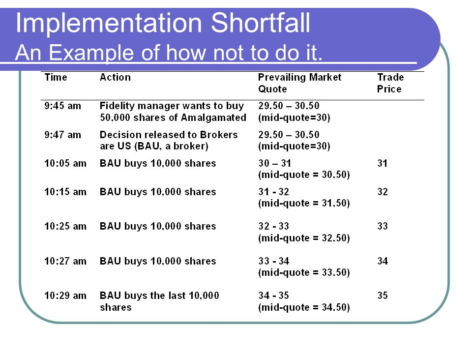 Implementation Shortfall An Example of how not to do it.
